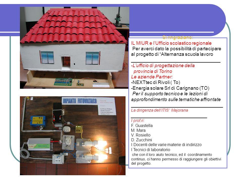 Tutte le informazioni ed i contatti con le varie scuole partecipanti, sono state garantite dal sito :http://casasostenibile.itismajo.it/http://casasos