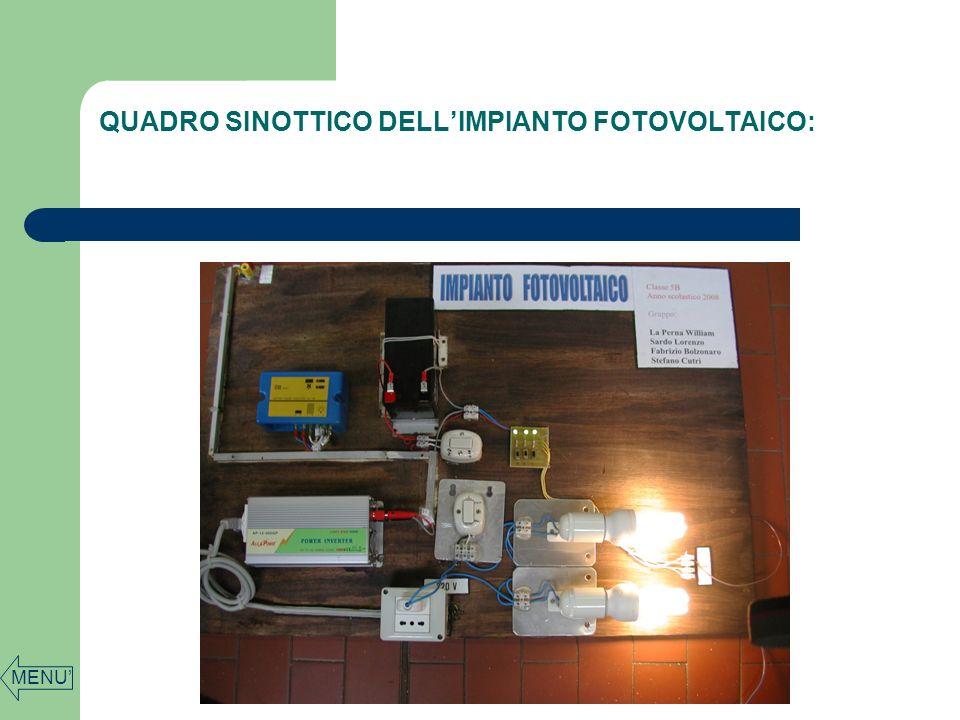 vantaggi dei sistemi di controllo elettronico: Proteggere lambiente domestico da intrusioni non autorizzate.