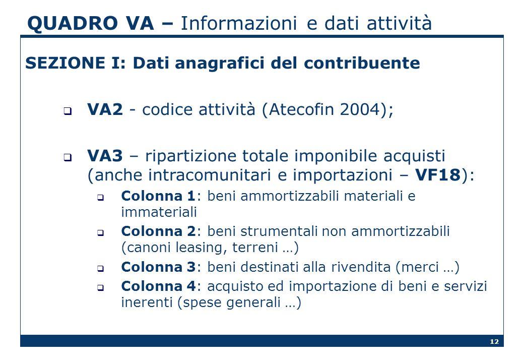 12 QUADRO VA – Informazioni e dati attività SEZIONE I: Dati anagrafici del contribuente VA2 - codice attività (Atecofin 2004); VA3 – ripartizione tota