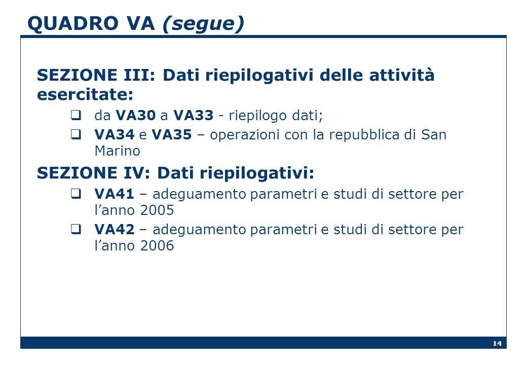14 QUADRO VA (segue) SEZIONE III: Dati riepilogativi delle attività esercitate: da VA30 a VA33 - riepilogo dati; VA34 e VA35 – operazioni con la repub