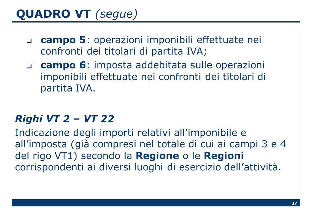 27 QUADRO VT (segue) campo 5: operazioni imponibili effettuate nei confronti dei titolari di partita IVA; campo 6: imposta addebitata sulle operazioni