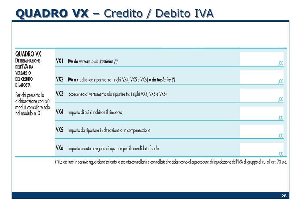 28 QUADRO VX – Credito / Debito IVA