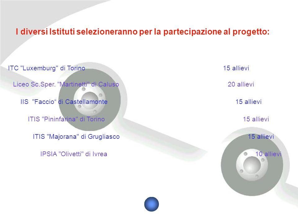 ITC Luxemburg di Torino 15 allievi Liceo Sc.Sper.