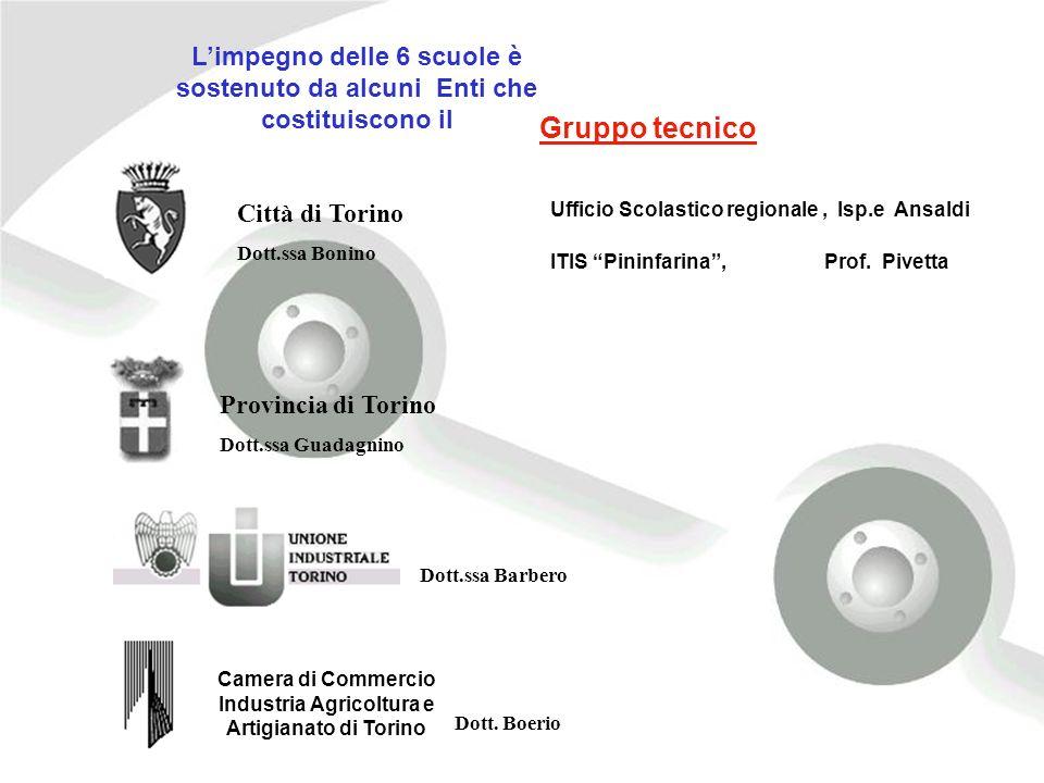 Limpegno delle 6 scuole è sostenuto da alcuni Enti che costituiscono il Gruppo tecnico Città di Torino Dott.ssa Bonino Provincia di Torino Dott.ssa Guadagnino Dott.ssa Barbero Camera di Commercio Industria Agricoltura e Artigianato di Torino Dott.