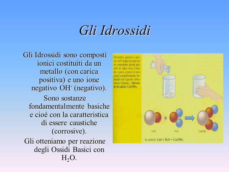 Gli Ossidi Anfoteri Gli Ossidi Anfoteri sono Ossidi che si formano tra lOssigeno e i semimetalli (e in genere questi sono: Be, Al, Ge, Sb). Questi pos