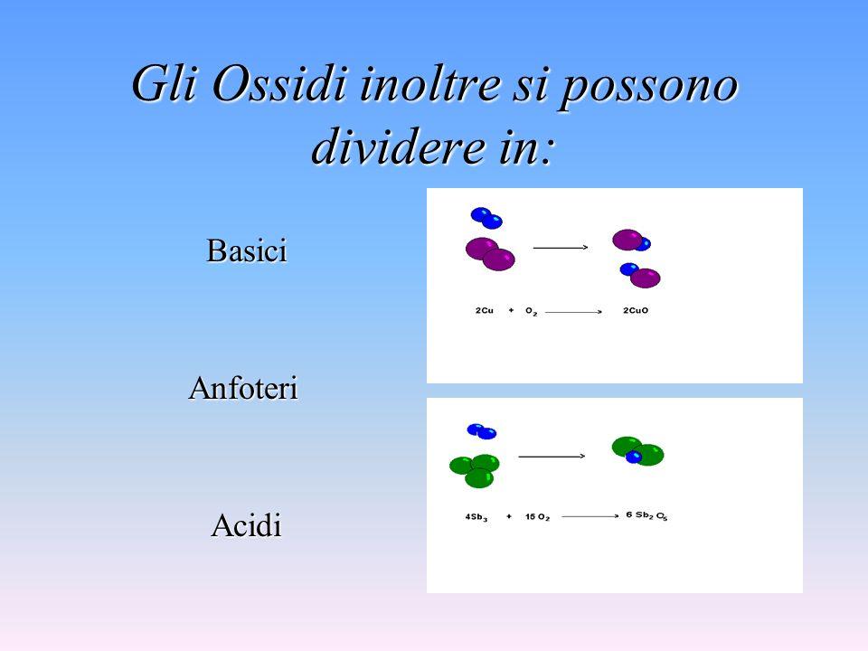 Ossidi Molecolari LOssigeno forma Ossidi Molecolari, formati cioè da molecole singole, con i seguenti elementi: Sb, As, N, Br, C, Cl, F, P, I, S, H. P