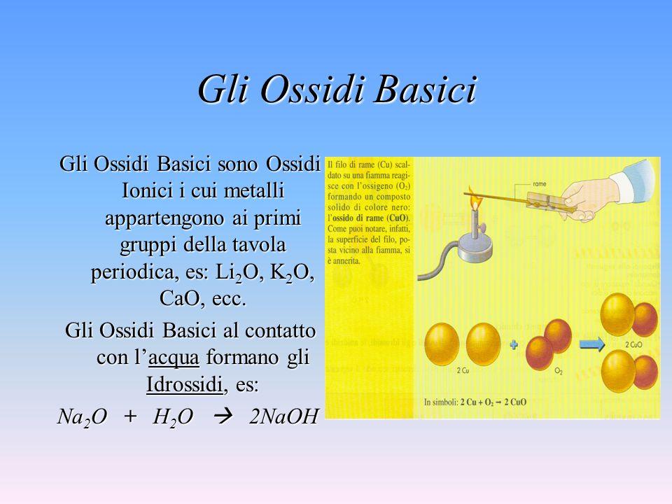 Gli Ossidi inoltre si possono dividere in: Basici Anfoteri Acidi