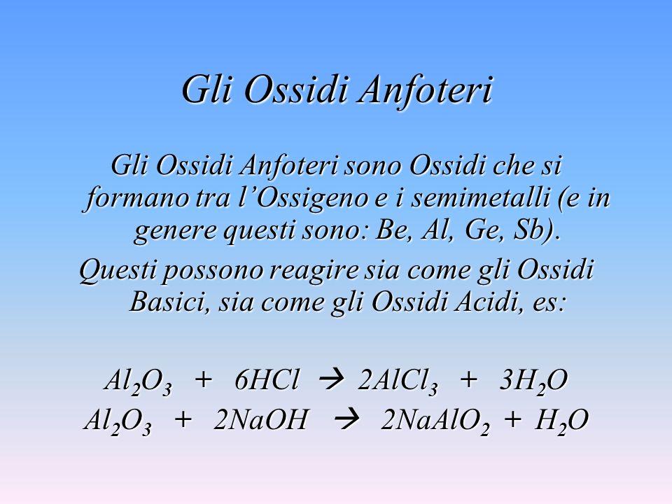 Gli Ossidi Anfoteri Gli Ossidi Anfoteri sono Ossidi che si formano tra lOssigeno e i semimetalli (e in genere questi sono: Be, Al, Ge, Sb).