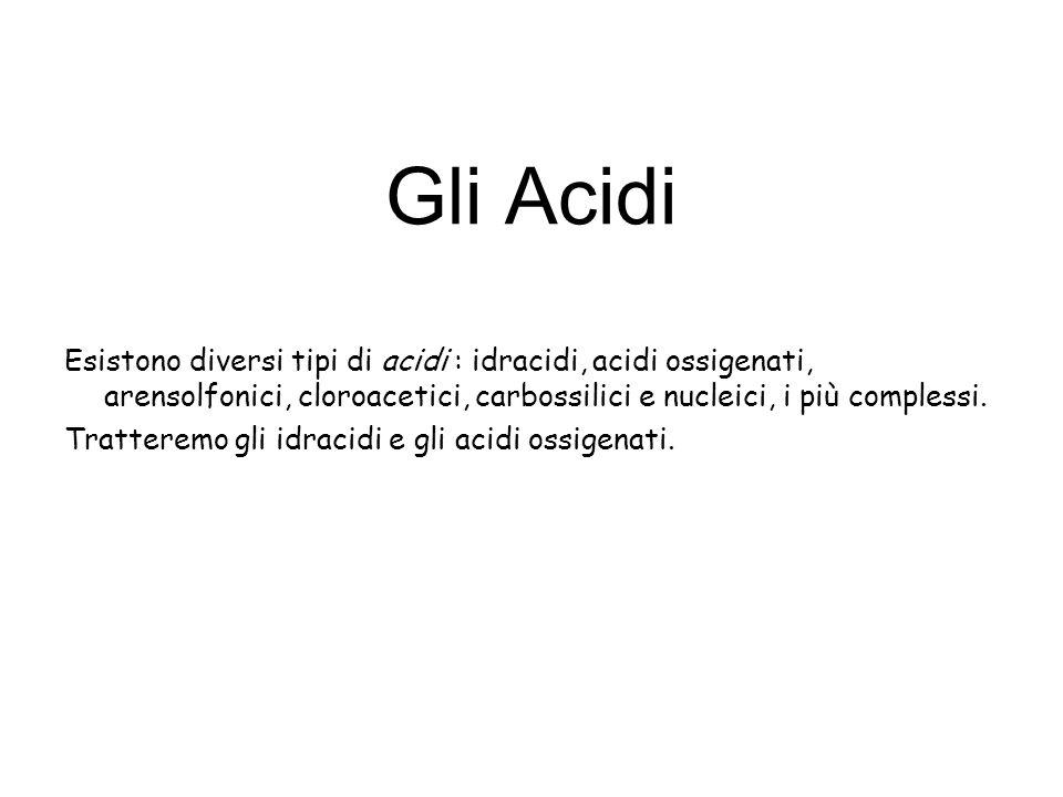 Esistono diversi tipi di acidi : idracidi, acidi ossigenati, arensolfonici, cloroacetici, carbossilici e nucleici, i più complessi. Tratteremo gli idr