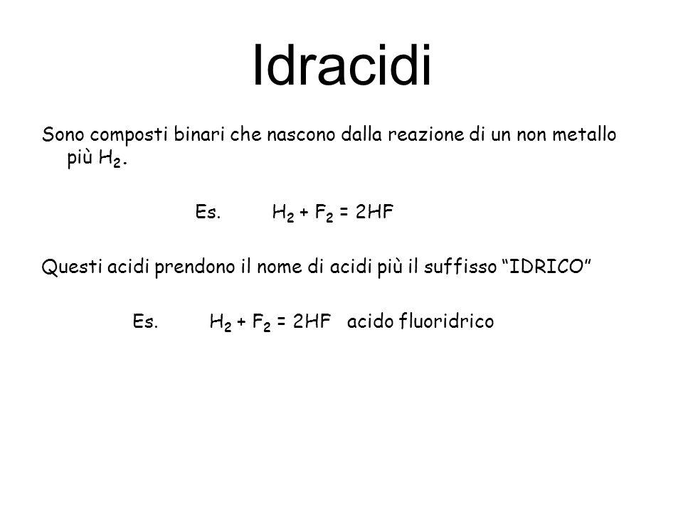 Sono composti binari che nascono dalla reazione di un non metallo più H 2. Es. H 2 + F 2 = 2HF Questi acidi prendono il nome di acidi più il suffisso