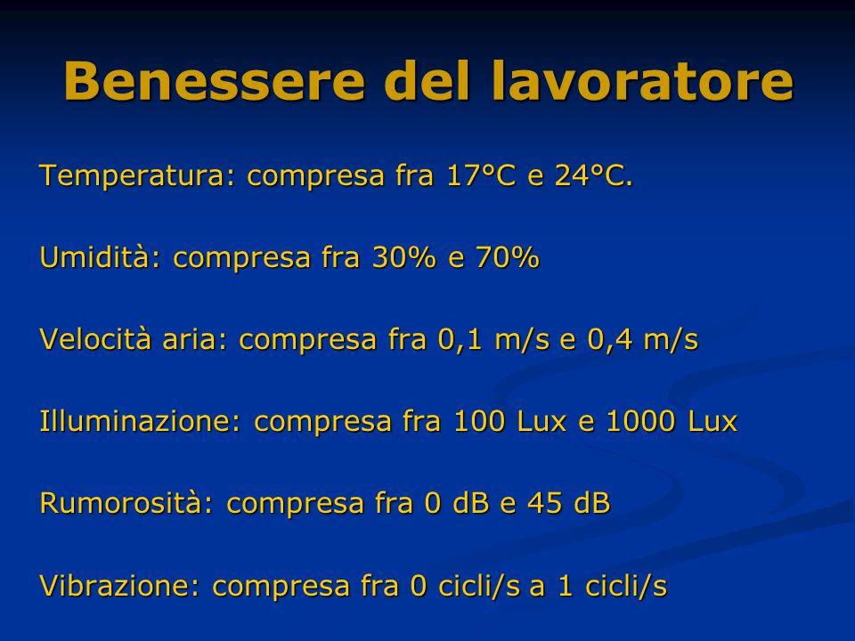 Benessere del lavoratore Temperatura: compresa fra 17°C e 24°C.