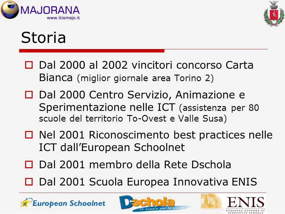 Storia Dal 2000 al 2002 vincitori concorso Carta Bianca (miglior giornale area Torino 2) Dal 2000 Centro Servizio, Animazione e Sperimentazione nelle