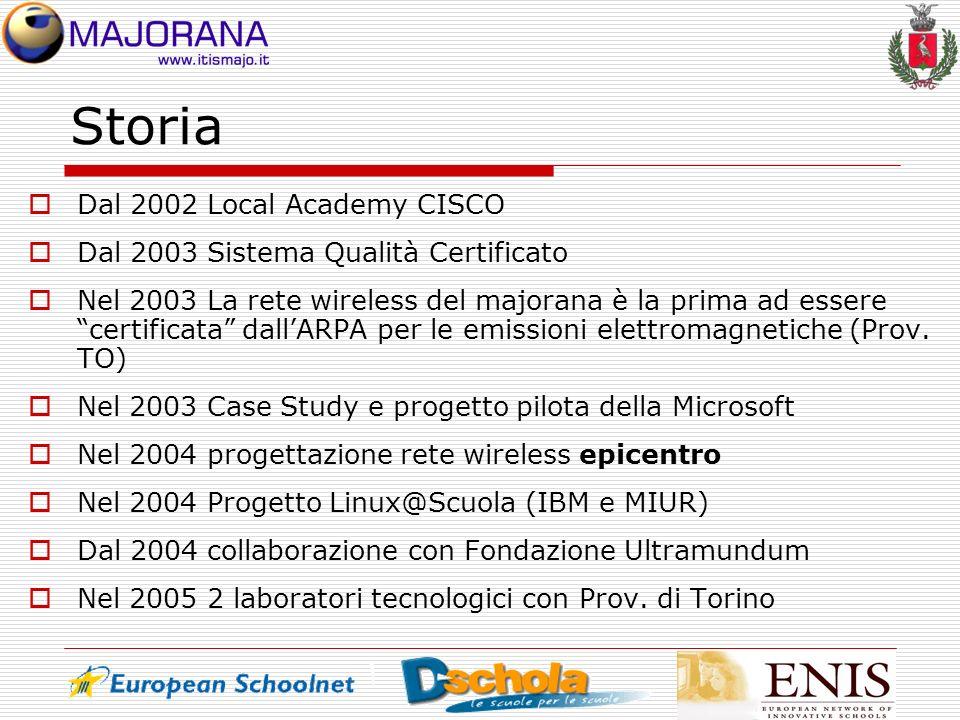 Storia Dal 2002 Local Academy CISCO Dal 2003 Sistema Qualità Certificato Nel 2003 La rete wireless del majorana è la prima ad essere certificata dallA
