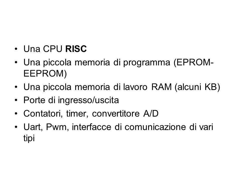 Una CPU RISC Una piccola memoria di programma (EPROM- EEPROM) Una piccola memoria di lavoro RAM (alcuni KB) Porte di ingresso/uscita Contatori, timer,
