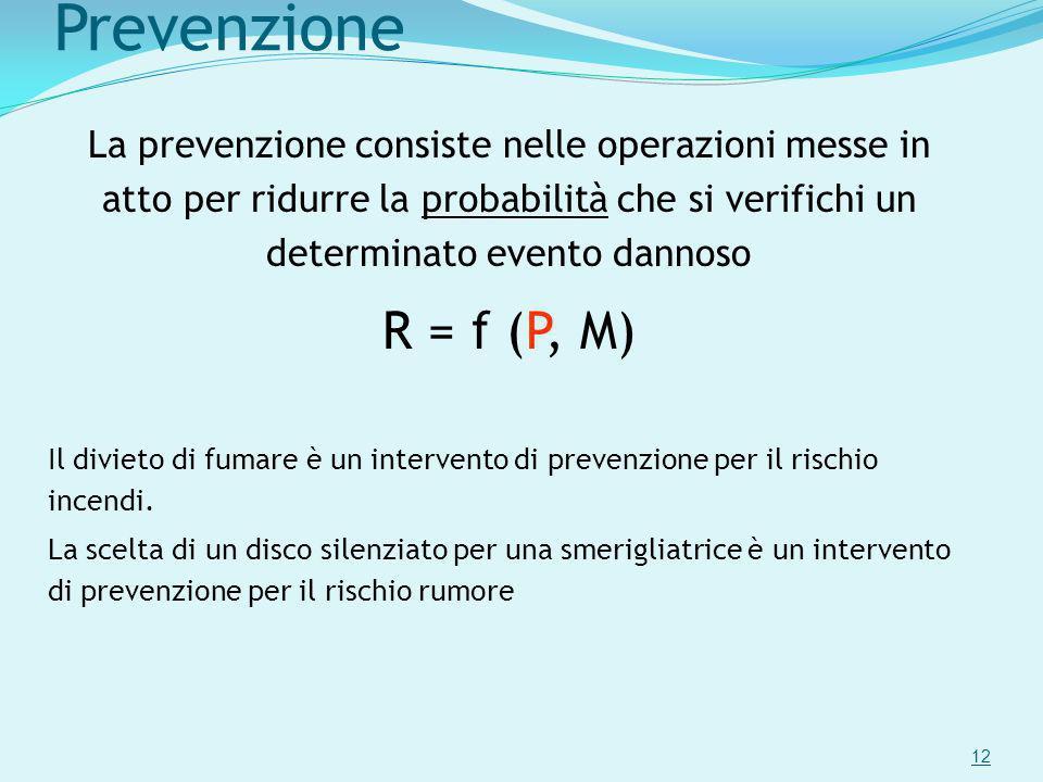 Prevenzione La prevenzione consiste nelle operazioni messe in atto per ridurre la probabilità che si verifichi un determinato evento dannoso R = f (P,