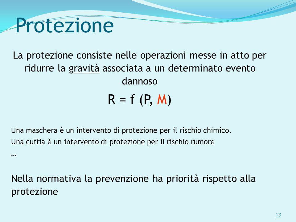 Protezione La protezione consiste nelle operazioni messe in atto per ridurre la gravità associata a un determinato evento dannoso R = f (P, M) Una mas