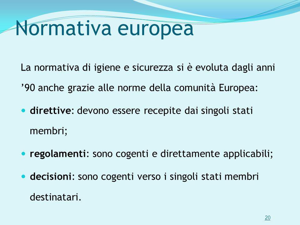 20 Normativa europea La normativa di igiene e sicurezza si è evoluta dagli anni 90 anche grazie alle norme della comunità Europea: direttive: devono e