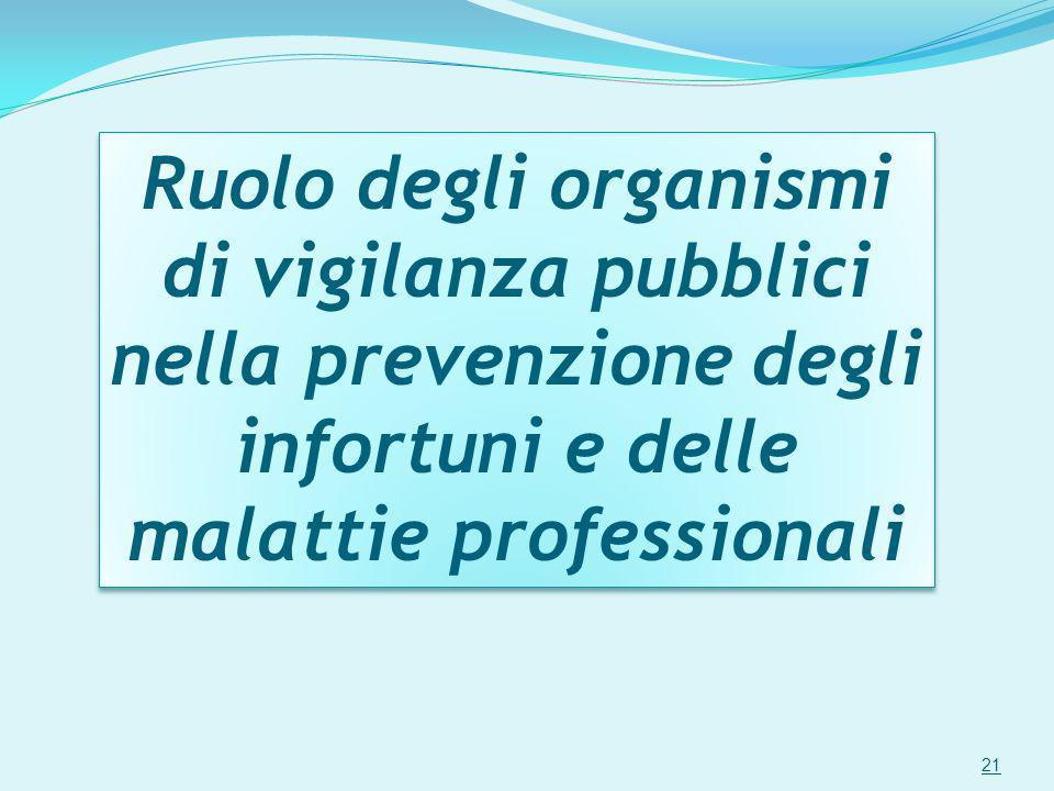 Ruolo degli organismi di vigilanza pubblici nella prevenzione degli infortuni e delle malattie professionali 21