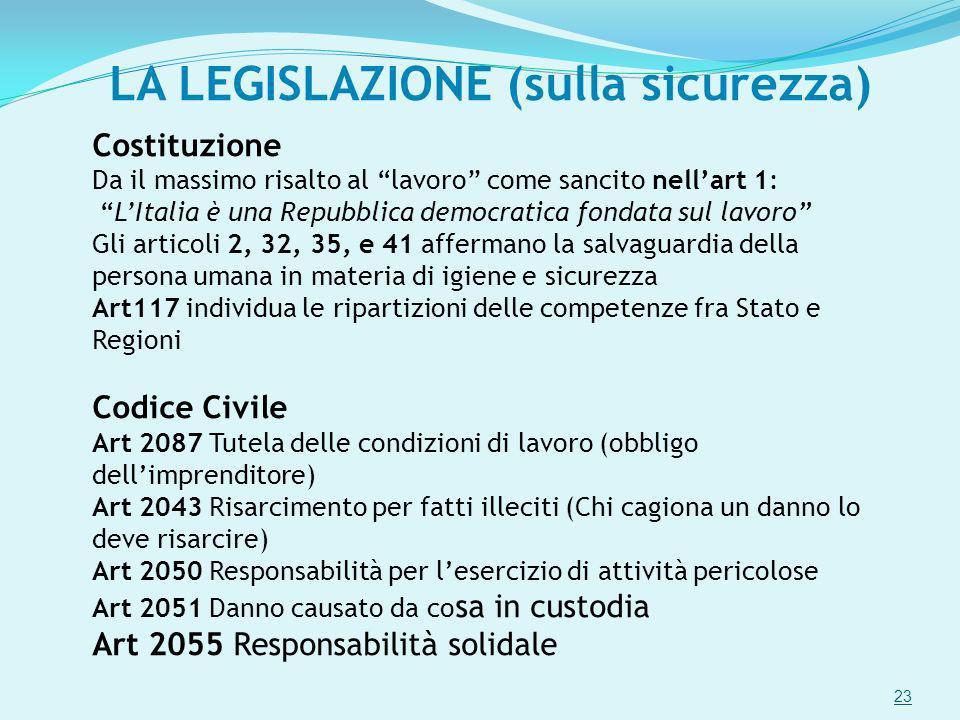 LA LEGISLAZIONE (sulla sicurezza) Costituzione Da il massimo risalto al lavoro come sancito nellart 1: LItalia è una Repubblica democratica fondata su