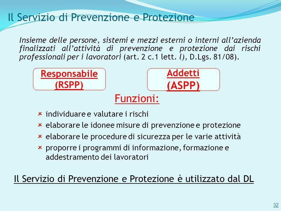 Il Servizio di Prevenzione e Protezione Insieme delle persone, sistemi e mezzi esterni o interni allazienda finalizzati allattività di prevenzione e p