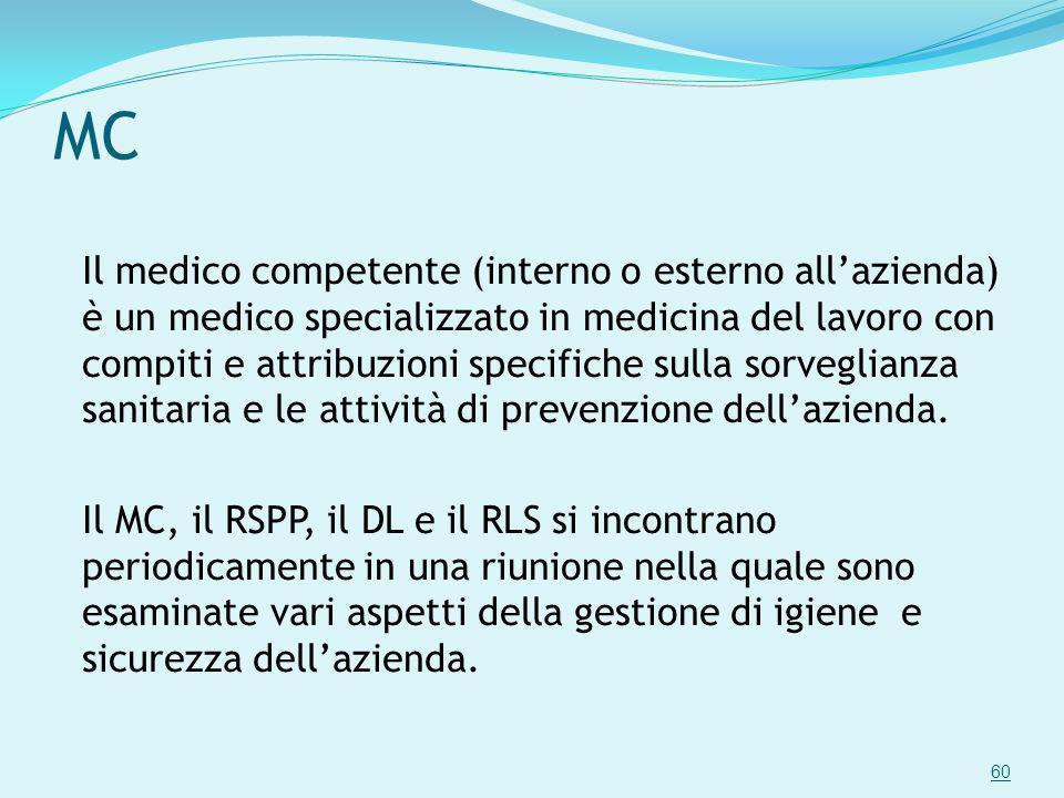 MC Il medico competente (interno o esterno allazienda) è un medico specializzato in medicina del lavoro con compiti e attribuzioni specifiche sulla so