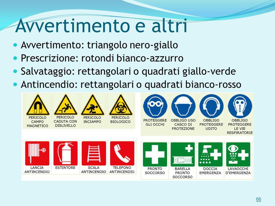 Avvertimento e altri Avvertimento: triangolo nero-giallo Prescrizione: rotondi bianco-azzurro Salvataggio: rettangolari o quadrati giallo-verde Antinc