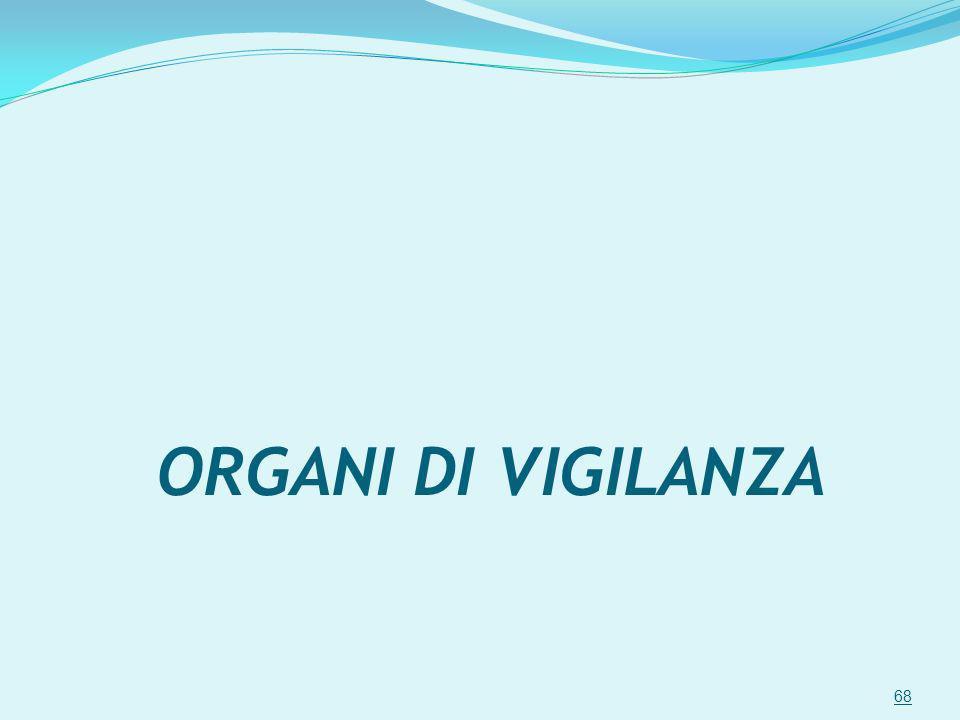 ORGANI DI VIGILANZA 68