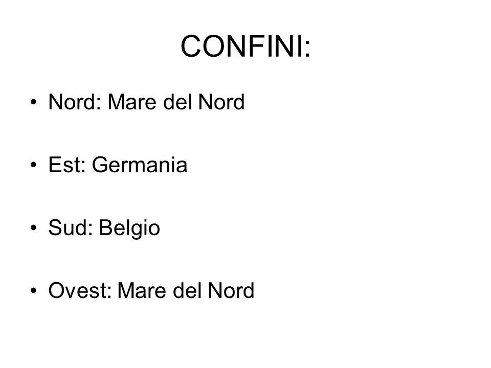 CONFINI: Nord: Mare del Nord Est: Germania Sud: Belgio Ovest: Mare del Nord