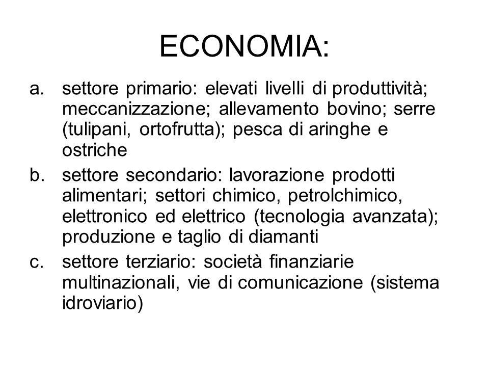 ECONOMIA: a.settore primario: elevati livelli di produttività; meccanizzazione; allevamento bovino; serre (tulipani, ortofrutta); pesca di aringhe e o