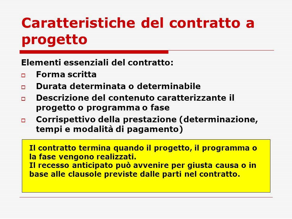 Caratteristiche del contratto a progetto Elementi essenziali del contratto: Forma scritta Durata determinata o determinabile Descrizione del contenuto