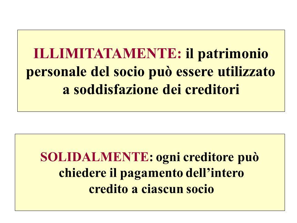 ILLIMITATAMENTE: il patrimonio personale del socio può essere utilizzato a soddisfazione dei creditori SOLIDALMENTE: ogni creditore può chiedere il pagamento dellintero credito a ciascun socio