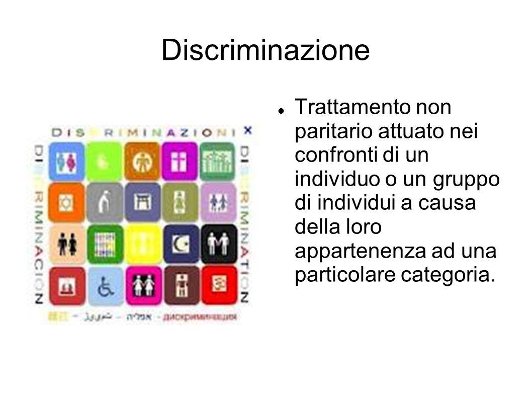 Trattamento non paritario attuato nei confronti di un individuo o un gruppo di individui a causa della loro appartenenza ad una particolare categoria.