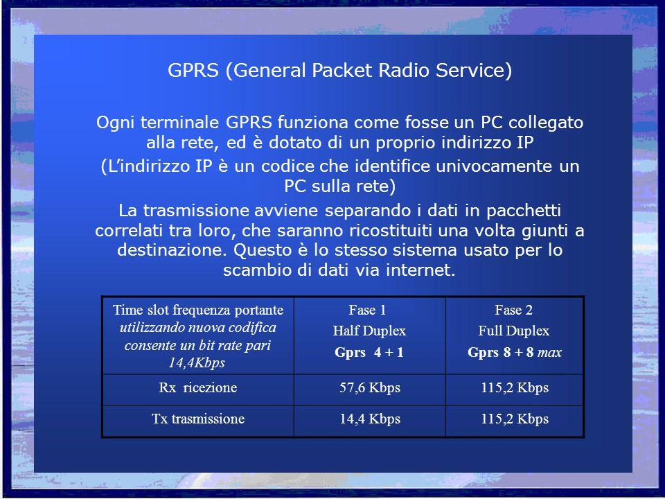 Time slot frequenza portante utilizzando nuova codifica consente un bit rate pari 14,4Kbps Fase 1 Half Duplex Gprs 4 + 1 Fase 2 Full Duplex Gprs 8 + 8 max Rx ricezione57,6 Kbps115,2 Kbps Tx trasmissione14,4 Kbps115,2 Kbps GPRS (General Packet Radio Service) Ogni terminale GPRS funziona come fosse un PC collegato alla rete, ed è dotato di un proprio indirizzo IP (Lindirizzo IP è un codice che identifice univocamente un PC sulla rete) La trasmissione avviene separando i dati in pacchetti correlati tra loro, che saranno ricostituiti una volta giunti a destinazione.