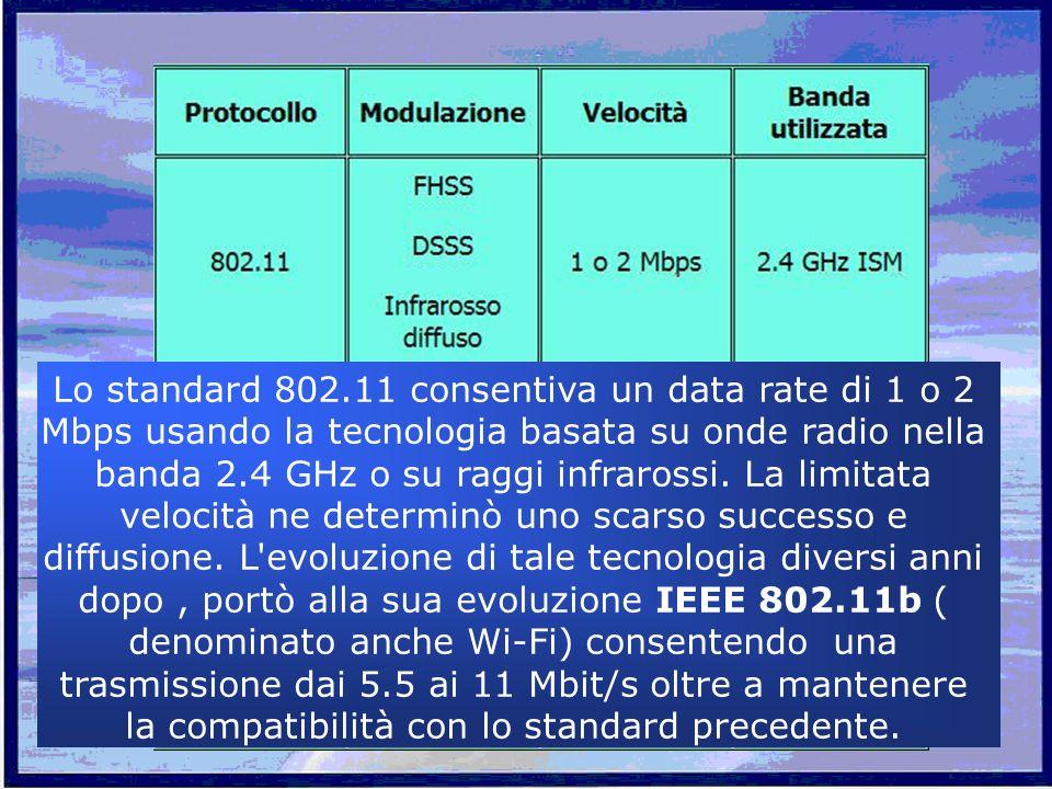 In breve il protocollo IEEE 802.11b consente : -di poter variare la velocità di trasmissione dati per adattarsi al canale un data rate teorico fino a 11 Mbps -la possibilità di scelta automatica della banda di trasmissione meno occupata -la possibilità di scelta automatica dell access point in funzione della potenza del segnale e del traffico di rete -di creare un numero arbitrario di celle parzialmente sovrapposte permettendo il roaming in modo del tutto trasparente