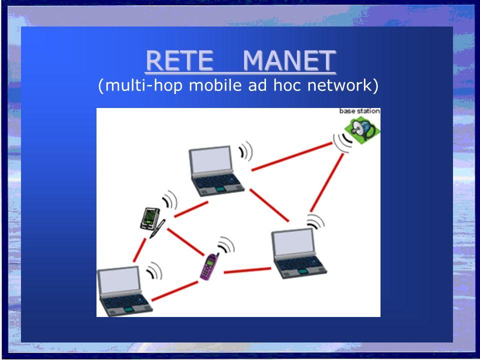 RRRR EEEE TTTT EEEE M M AAAA NNNN EEEE TTTT (multi-hop mobile ad hoc network)