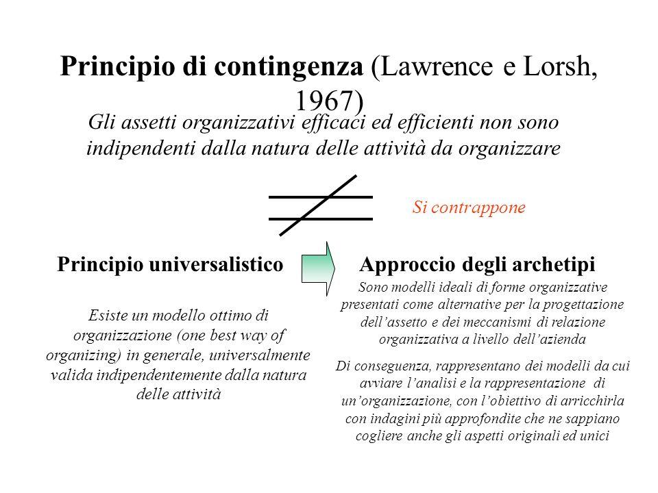 Principio di contingenza (Lawrence e Lorsh, 1967) Gli assetti organizzativi efficaci ed efficienti non sono indipendenti dalla natura delle attività d