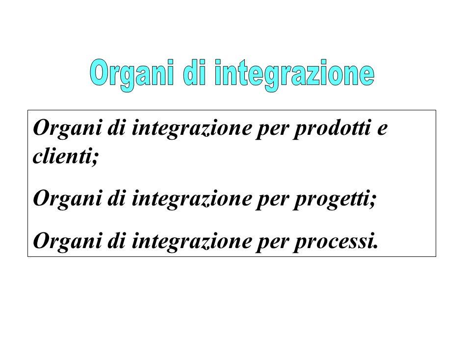 Organi di integrazione per prodotti e clienti; Organi di integrazione per progetti; Organi di integrazione per processi.