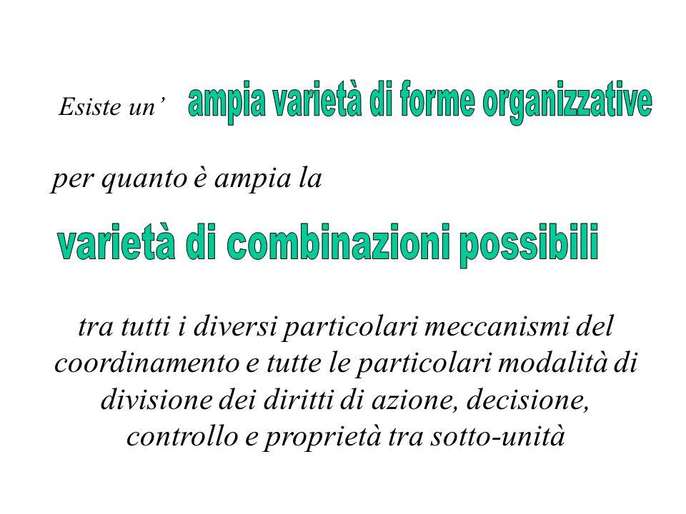 Esiste un per quanto è ampia la tra tutti i diversi particolari meccanismi del coordinamento e tutte le particolari modalità di divisione dei diritti
