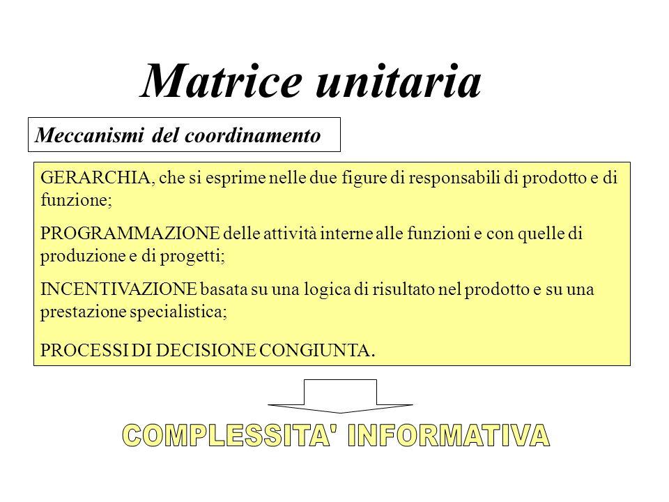 Matrice unitaria Meccanismi del coordinamento GERARCHIA, che si esprime nelle due figure di responsabili di prodotto e di funzione; PROGRAMMAZIONE del