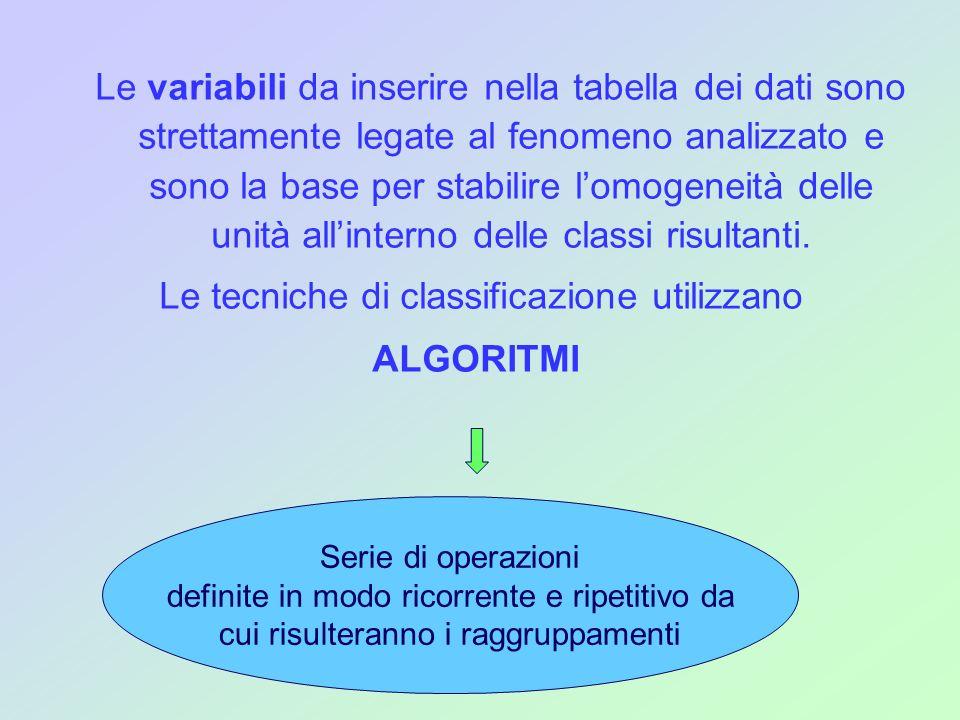 Le variabili da inserire nella tabella dei dati sono strettamente legate al fenomeno analizzato e sono la base per stabilire lomogeneità delle unità a