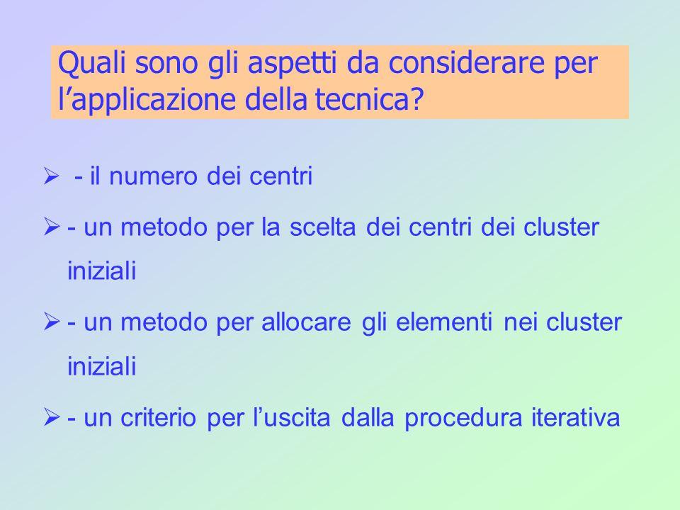- il numero dei centri - un metodo per la scelta dei centri dei cluster iniziali - un metodo per allocare gli elementi nei cluster iniziali - un crite