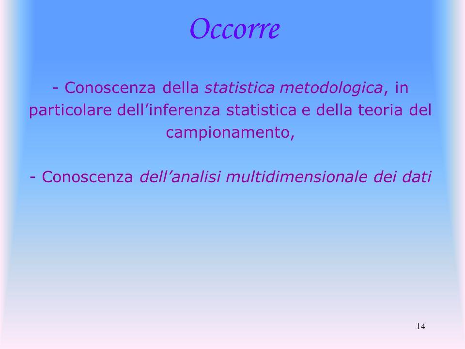 14 Occorre - Conoscenza della statistica metodologica, in particolare dellinferenza statistica e della teoria del campionamento, - Conoscenza dellanal