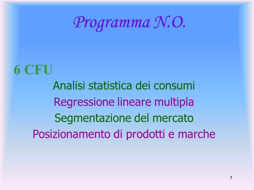 5 Programma N.O. 6 CFU Analisi statistica dei consumi Regressione lineare multipla Segmentazione del mercato Posizionamento di prodotti e marche