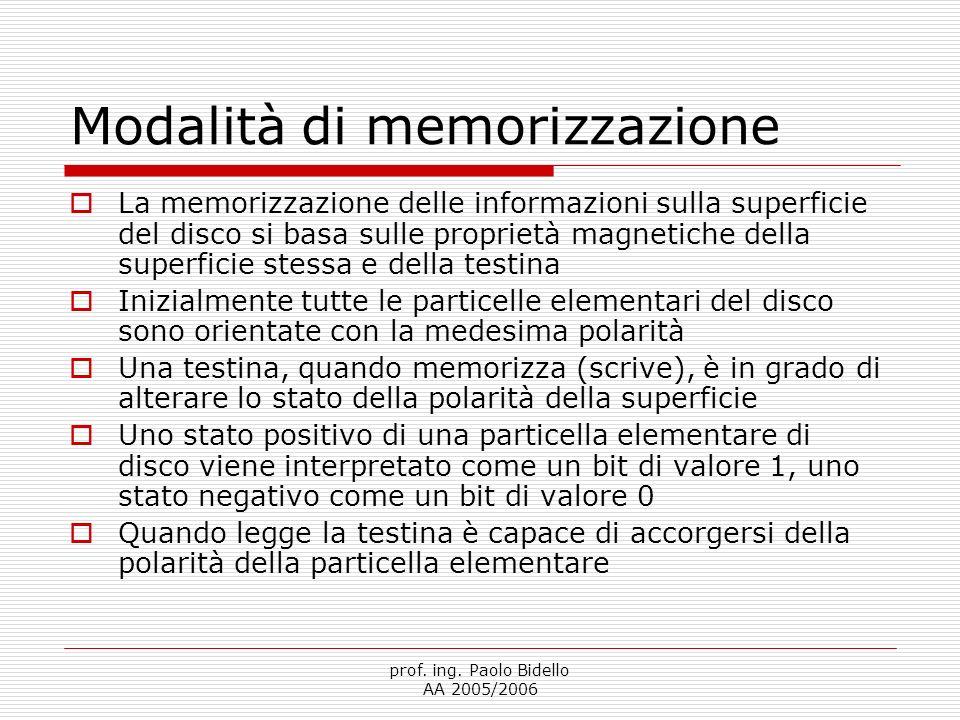 prof.ing. Paolo Bidello AA 2005/2006 Qualche domanda Quanti MB contiene un settore.