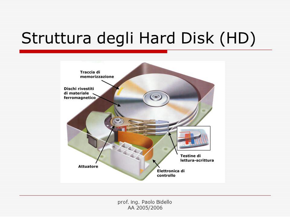 prof. ing. Paolo Bidello AA 2005/2006 Struttura degli Hard Disk (HD)