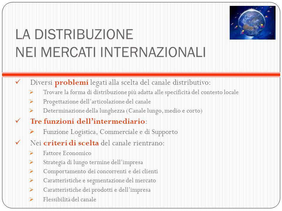 LA DISTRIBUZIONE NEI MERCATI INTERNAZIONALI Diversi problemi legati alla scelta del canale distributivo: Trovare la forma di distribuzione più adatta