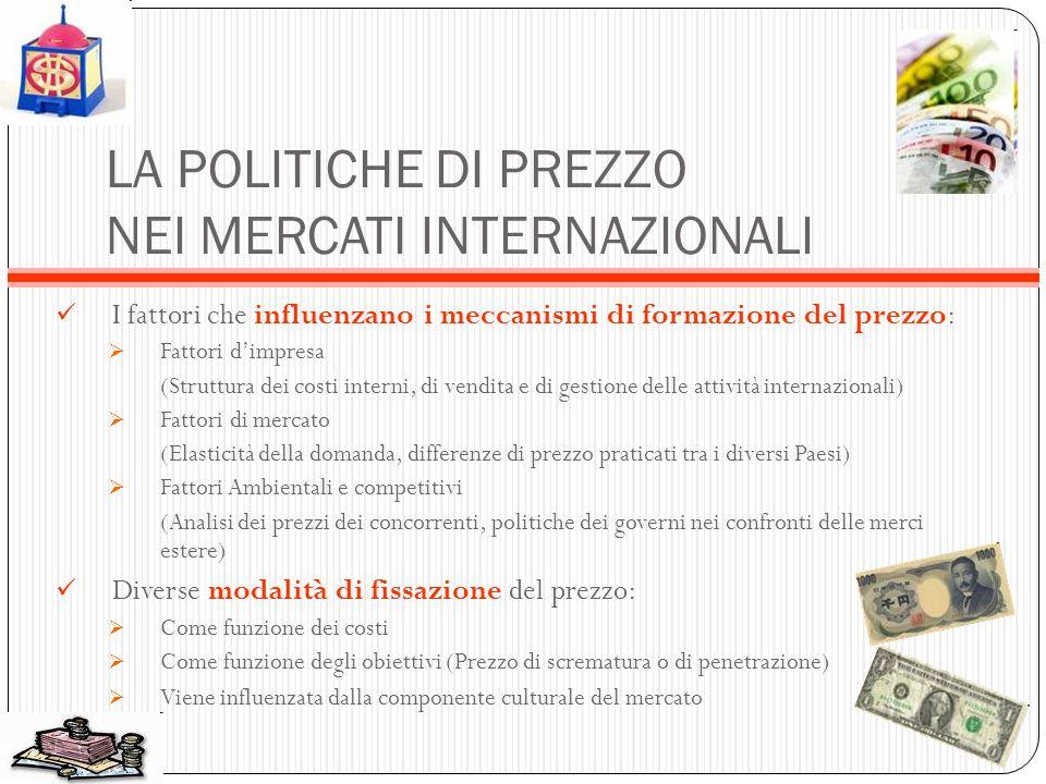 LA POLITICHE DI PREZZO NEI MERCATI INTERNAZIONALI I fattori che influenzano i meccanismi di formazione del prezzo: Fattori dimpresa (Struttura dei cos