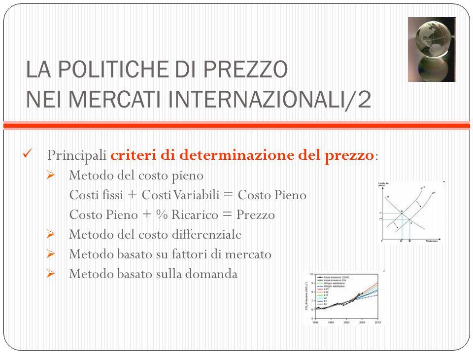 LA POLITICHE DI PREZZO NEI MERCATI INTERNAZIONALI/2 Principali criteri di determinazione del prezzo: Metodo del costo pieno Costi fissi + Costi Variab