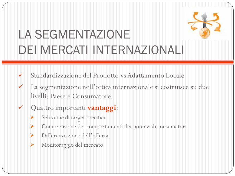 LA SEGMENTAZIONE DEI MERCATI INTERNAZIONALI Standardizzazione del Prodotto vs Adattamento Locale La segmentazione nellottica internazionale si costrui