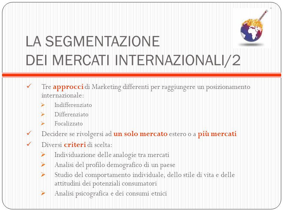 LA SEGMENTAZIONE DEI MERCATI INTERNAZIONALI/2 Tre approcci di Marketing differenti per raggiungere un posizionamento internazionale: Indifferenziato D